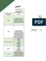 Perfil y Analisis de Cargo