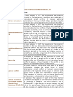 IHL Glossary of Key Terms International Humanitarian Law Amended.0