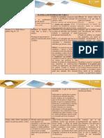 Plantilla de Información Tarea 2 (70) (4)