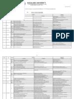 20190806_Routine1st3rdand5thSemExamRoutine.pdf