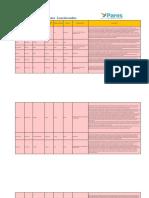 LISTA-I-Y-II-CUESTIONADOS_184.pdf