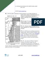 Cronograma Selecto y Abreviado de La Historia Del Conflicto Arabe Israeli 1897 2019