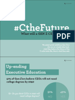 CtheFuture Full Report