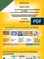 Linea Del Tiempo de La Salud Ocupacional.