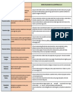 procesos cognitivos para realizar UDIS