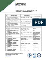 Listado Medicamentos OTC Octubre 2013 LO