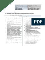 Guia 1- Ventajas y Desventajas de La Medicion Del Trabajo