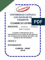 La Importancia de La Junta de Decanos de Los Colegios de Notarios Del Perú y Del Consejo Del Notariado