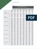 Table4.1 PowerProfile Clear Version