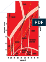 Tugas Petro PDF