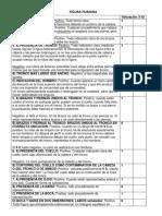 guía rápida de análisis COEFICIENTE INTELECTUAL