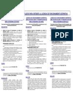 Requisitos Costos Plazos Para Licencia de Funcionamiento