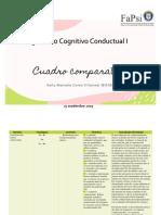 Cuadro Comparativo Conductismo