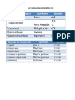 Excel Clase 1