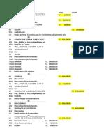 Formatos de Informatica