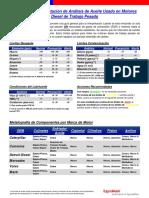 Guía para la Interpretación de UOA Motores Diesel HD