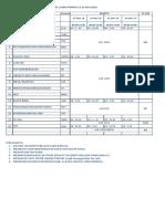 Jadwal Ujian Panum Mei 2018-2019