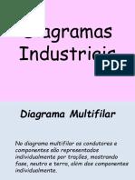 trabalho Senaii Diagramas elétricios.pptx