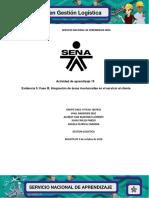 Evidencia 5 Fase III Integracion de Areas Involucradas en El Servicio Al Cliente V2-Convertido