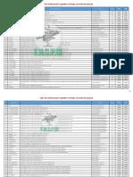 Annexe 1 Liste Des Médicament Onereux Tiers Payants