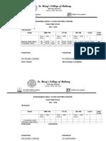 CPAR Tutorial Grades