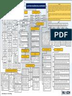 Mapa Conceptual Humanismo Dr Abdi Carmag