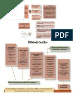 Elementos de ensayo.pdf