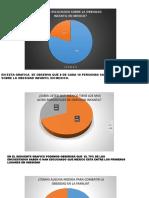 encuestas y graficas sobre obesidad