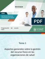 Aspectos generales sobre la gestion del recurso fisico en las organizaciones de salud