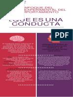 Enfoque de Analisis Experimental Del Comportamiento 2-Convertido