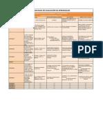 Matriz de Evaluaciòn_Estrategias de Evaluaciòn