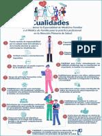 CARTEL MEDICINA FAMILIAR.pdf