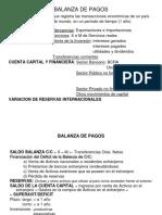 Balanza de Pagos(Unidad Vi)