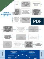 Sistema de Integración Andina