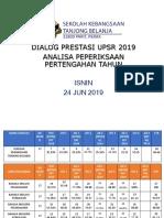 Dialog Prestasi PPT 2019