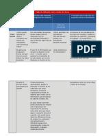 Instrumento Para Reflexión Sobre El Plan de Clases