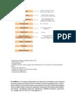 MAQUINAS PARA HACER HELADOS-convertido.pdf