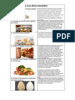 Decálogo Para Una Dieta Saludable