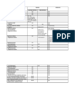 Comparative Table of Testamentary and Intestate Succession