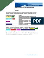 MANTENIMIENTO A PROCESOS DE MANUFACTURA (1).pdf