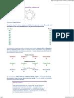 Test de Eneagrama.pdf