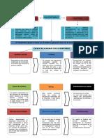 Mapa Conceptual Inventarios.doc