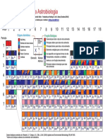 Tabela Periódica Para Astrobiologia v4.0 - Tradução_RA2.0