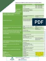 Permisos Articulos 4RYBEP PDF
