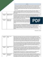 Doctrine - Transportation of Goods.pdf