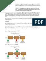customs duty study material