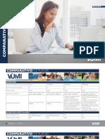 VUMI Plans Comparison 2018 2019 SPA