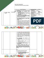 LK.3 Format Desain Pembelajaran ANSHARY