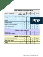 Plan de Estudios - Prof. en Educación Primaria
