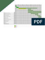 Gantt Chart Protokol